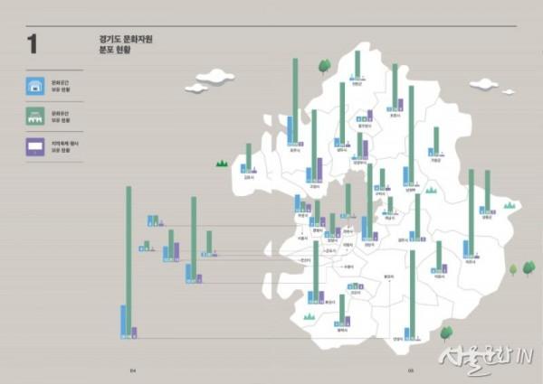 한눈에 보는 경기도의 문화자원_내지.jpg