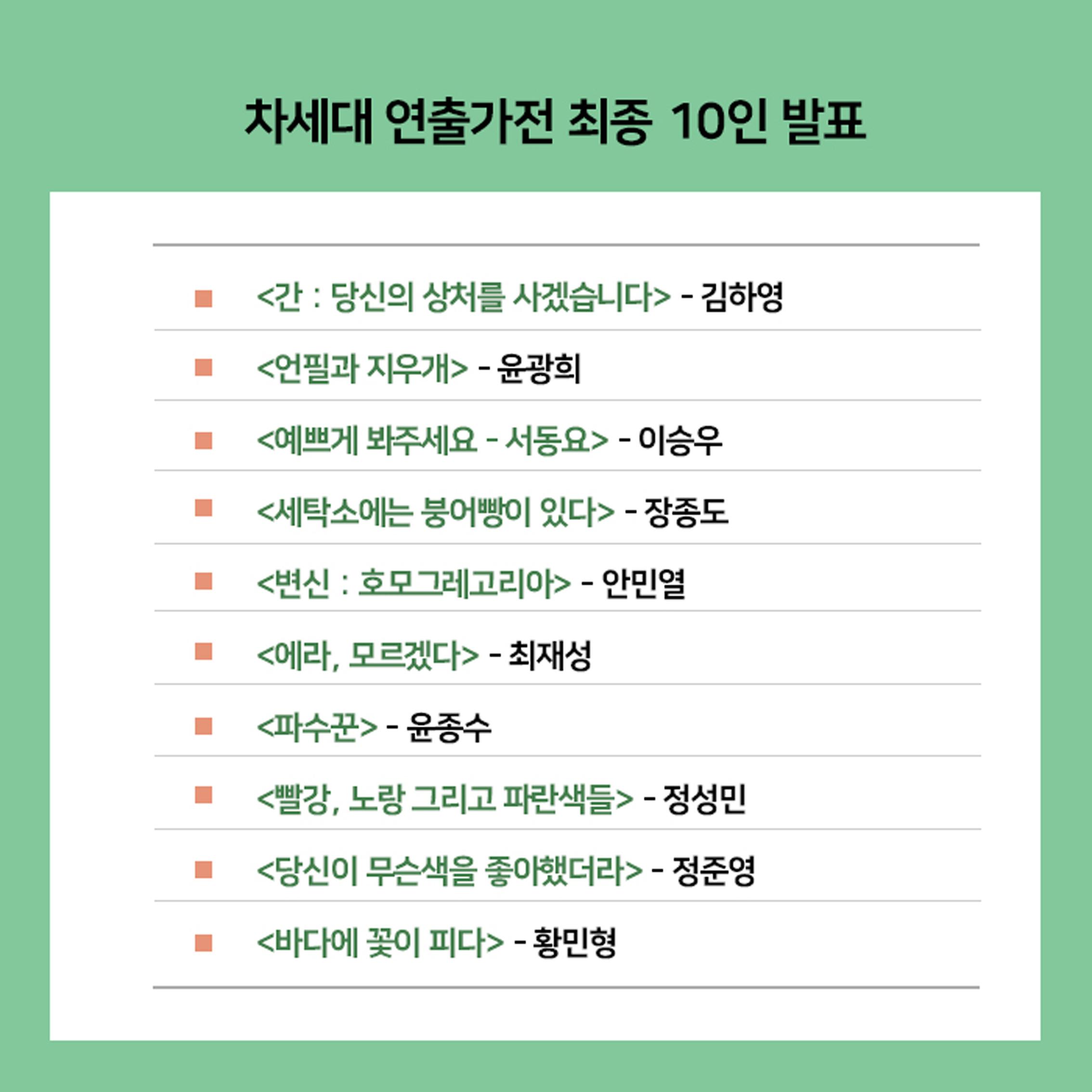 2020 밀양공연예술축제 차세대연출가전, 최종 10팀 확정