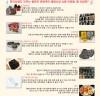 일본관광객이 뽑은 한국 재래시장 최고 쇼핑 '잇템'(꼭 갖고 싶은 아이템)은....