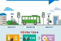 교통비 최대 30% 절감하는 서울시 광역알뜰교통카드 시행
