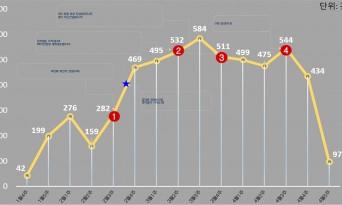 해외 언론, 코로나19 한국 방역 성공 요인으로 투명성과 소통
